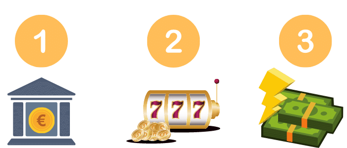 Online casino zonder registratie in Nederland - Hoe het in zijn werk